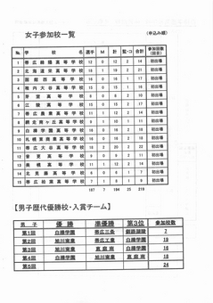 女子出場チーム.jpg