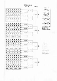 バスケット男子組み合わせ.jpg