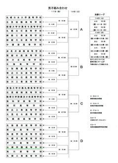 バスケ組合わせ2016.jpg