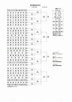 H29バスケットボール全道大会組み合わせ.jpg